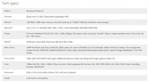 Lumia 640 Tech Specs